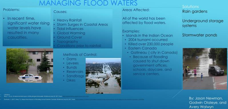 Flood Water Management